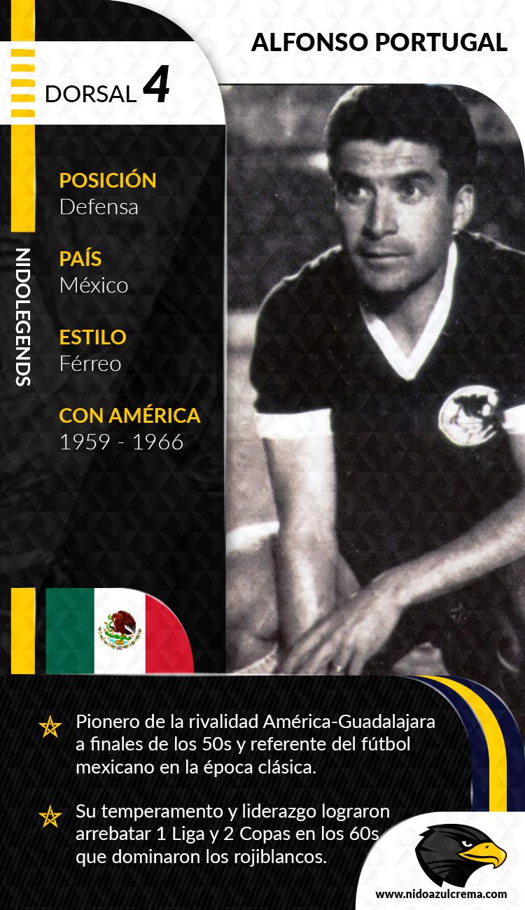 Alfonso Portugal