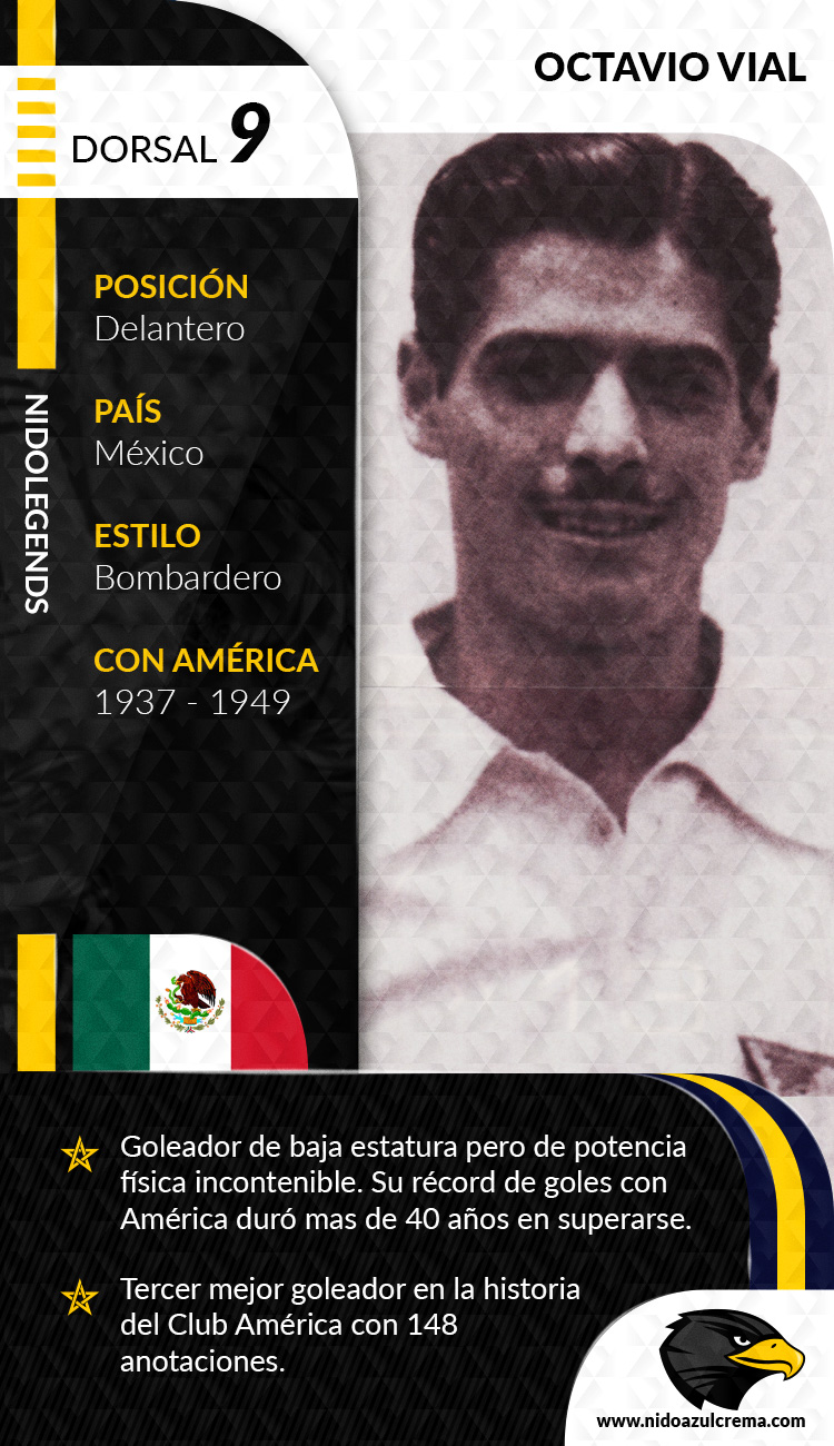 Octavio Vial