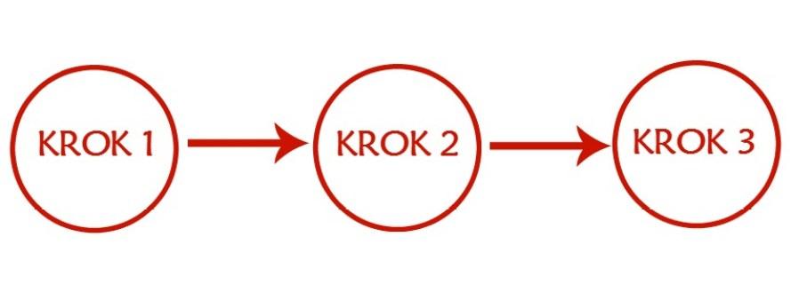 kroki-newsletter-cyfry