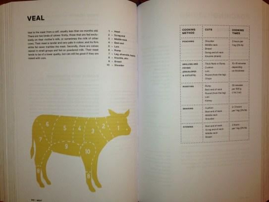 """""""Je sais cuisiner"""" - rozbieranie mięsa i metody gotowania poszczególnych części"""