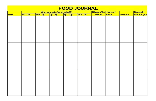 Create a Food Journal To help you get prepared and set goals