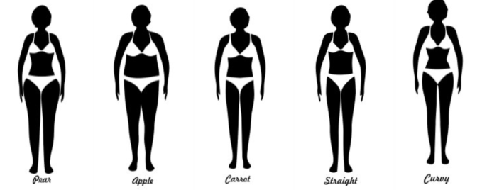 Learning your body type can help you shop online