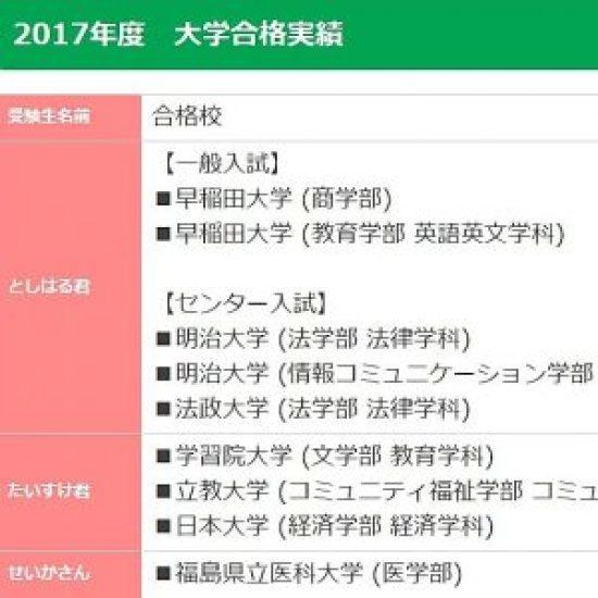 にがみ塾 2017 大学合格実績