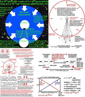 Relationship between relativity, classical fields and