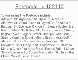What is a Postal Code? See the Postal Codes of Nigerian States