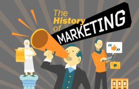 history of marketing in nigeria