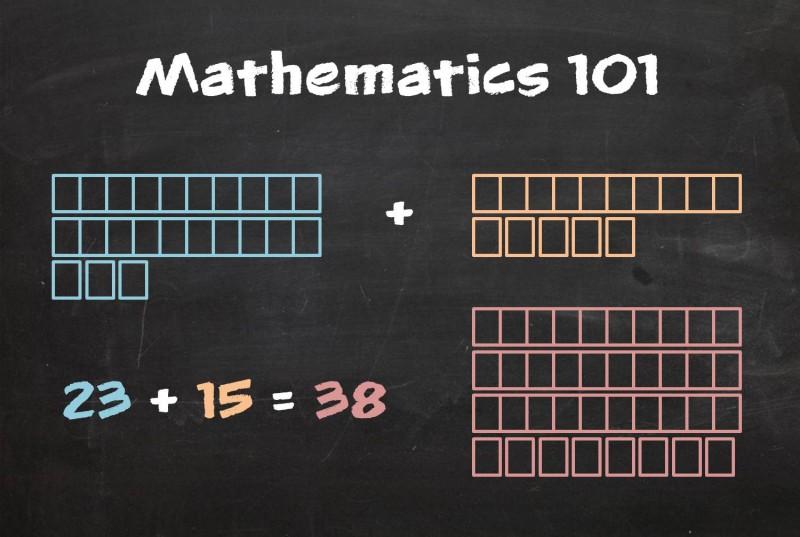 mathematics-101-numbers