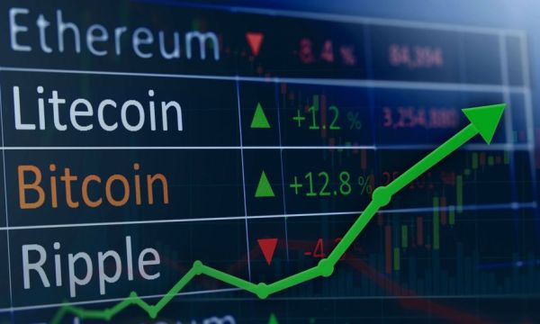 best technical indicators for cryptocurrency trading