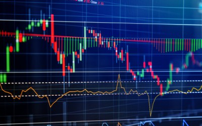 How I Analyze Stocks on Chart Before I Buy or Sell (Video Course – N4,500)