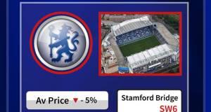 Property Premier League