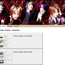 Oricon Charts 21.01.2016
