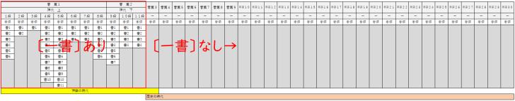 『日本書紀』1巻から30巻までのなかで〔一書〕ありなし