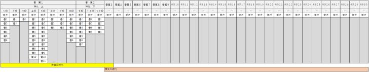 『日本書紀』1巻から30巻まで