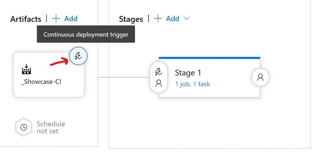 Azure DevOPS Release Continuous deployment trigger