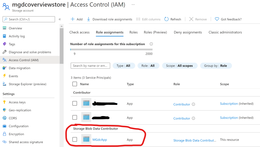 Azure Storage Account permissions