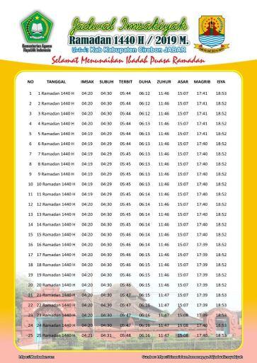 Jadwal Imsakiyah Ramadhan 2019 1440 Download Propinsi ...