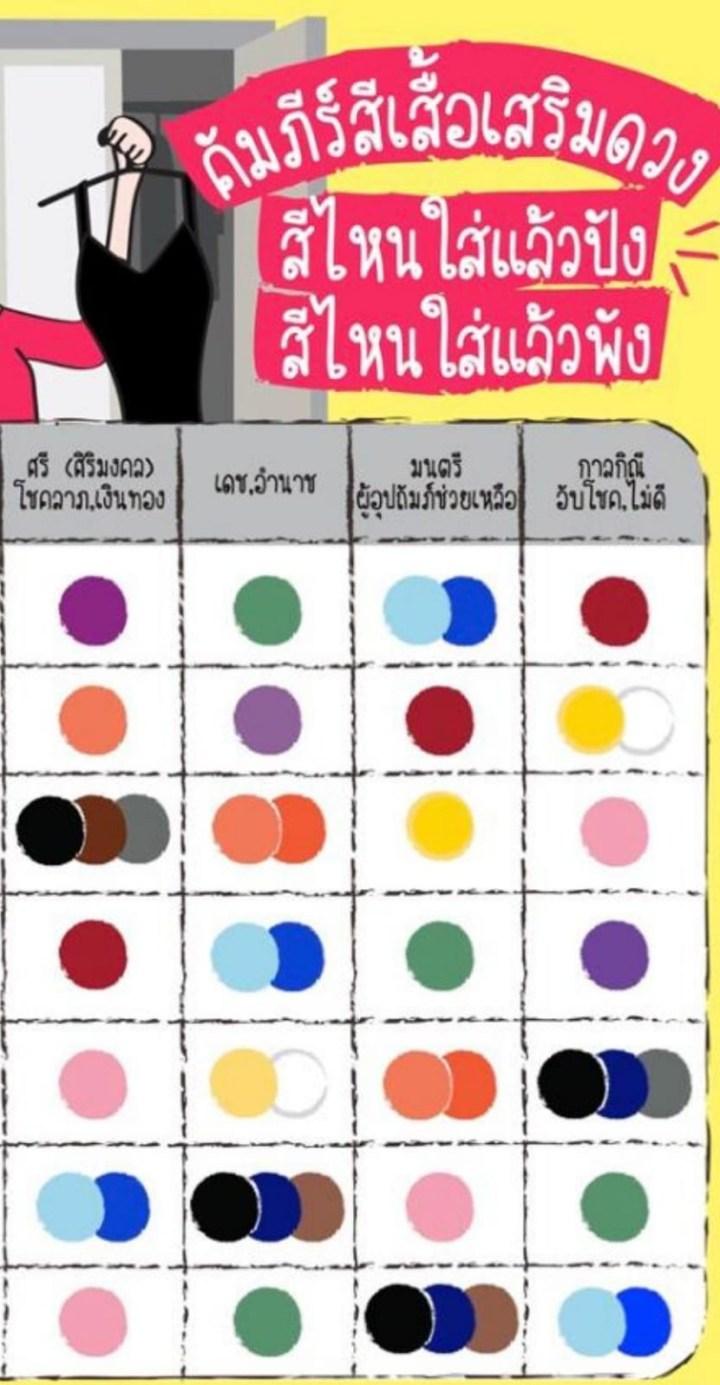 Thailändische Farbenkunde: Nimm alles