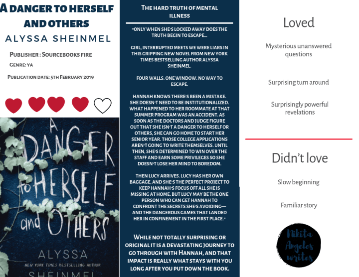 A danger to herself and others - Alyssa Sheinmel Quick Review