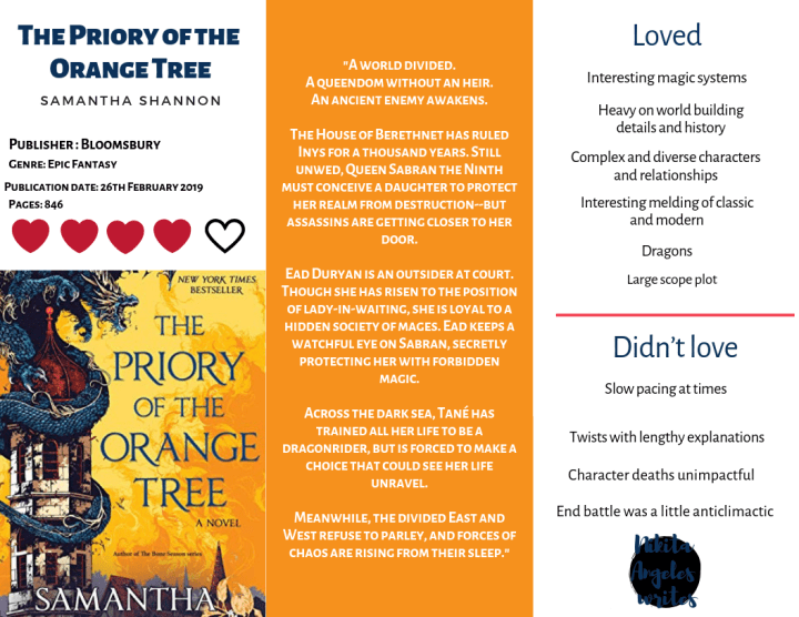 The Priory of the Orange Tree - Samantha Shannon Quick Review