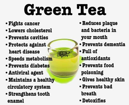 Image Result For Benefits Of Drinking Cups Of Green Tea Daily