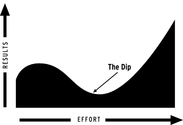 How To Be The Best In The World Dip