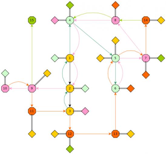 Metroid Like World Scheme
