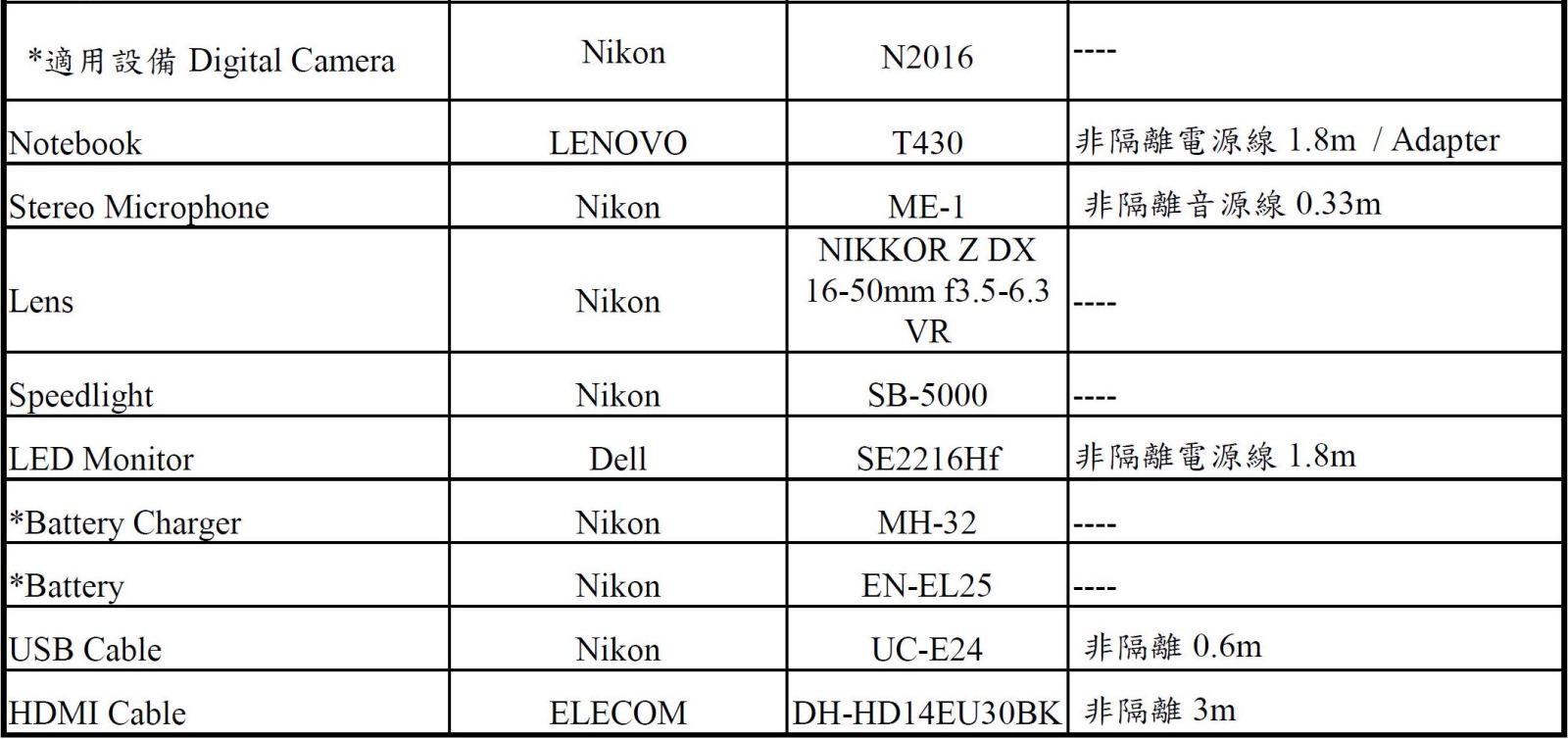 Un'altra conferma per la presunta fotocamera mirrorless Nikon Z APS-C (N2016)