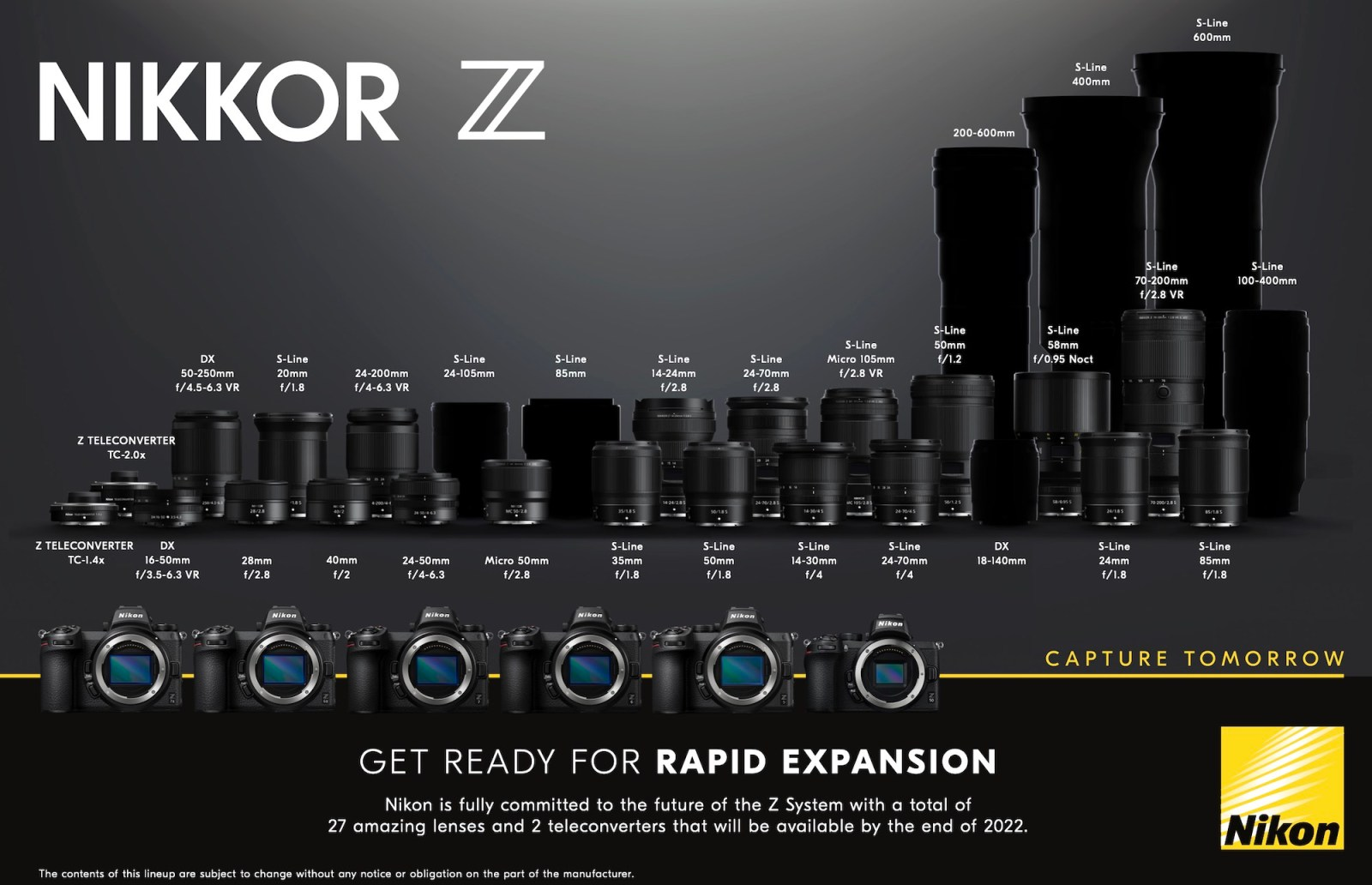 L'ultima roadmap degli obiettivi mirrorless Nikkor Z di Nikon: 20 obiettivi annunciati, altri 7 in arrivo