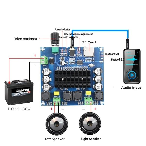 Stereo 100Wx2 Bluetooth 5.0 Class D TDA7498 digital amplifier board XH-A105  Support TF Card AUX