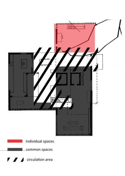 diagram ground