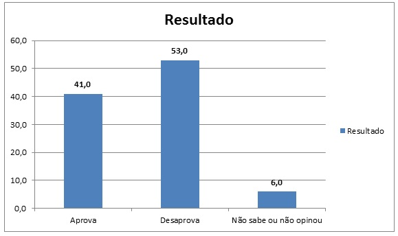 guga-aprova-desaprova