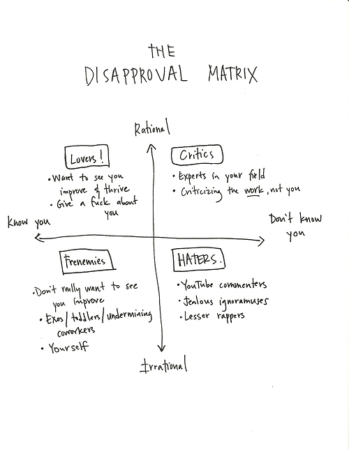 Disapproval Matrix by Ann Friedman