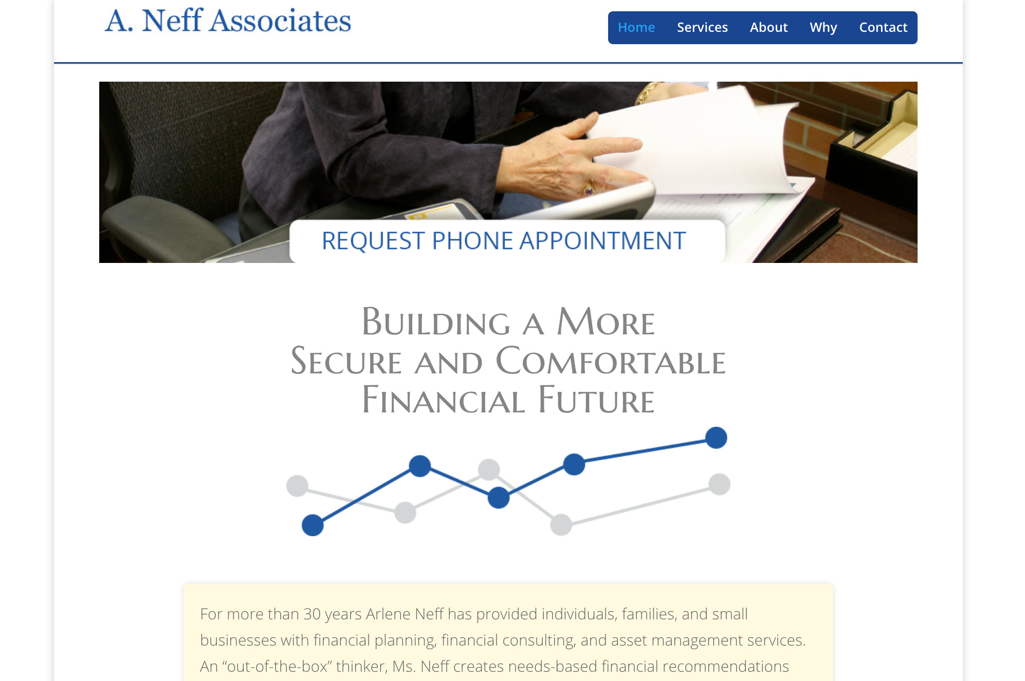 web site design for financial advisors and consultants