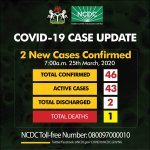 2 fresh cases of coronavirus confirmed in Lagos and Osun, total cases now 46