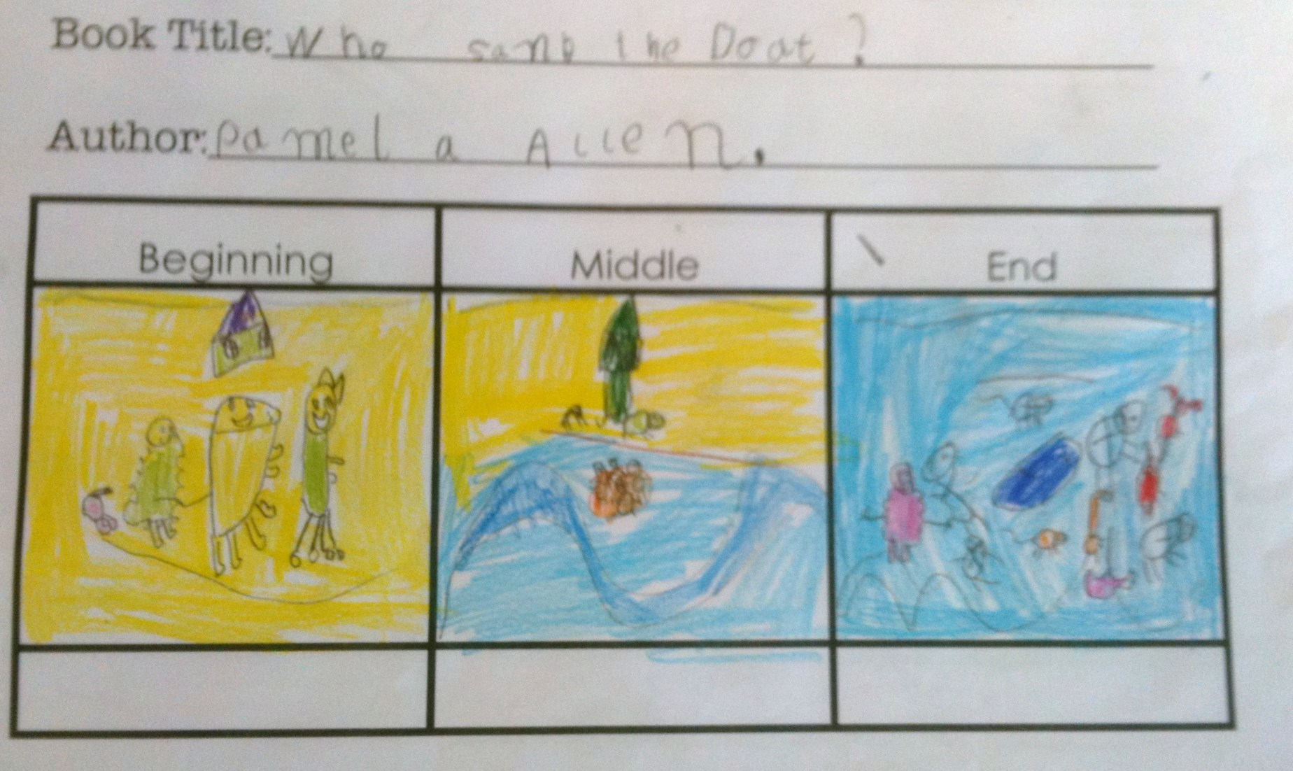 Story Maps Amp Comprehension Prep 5 Amp 6 Year Olds