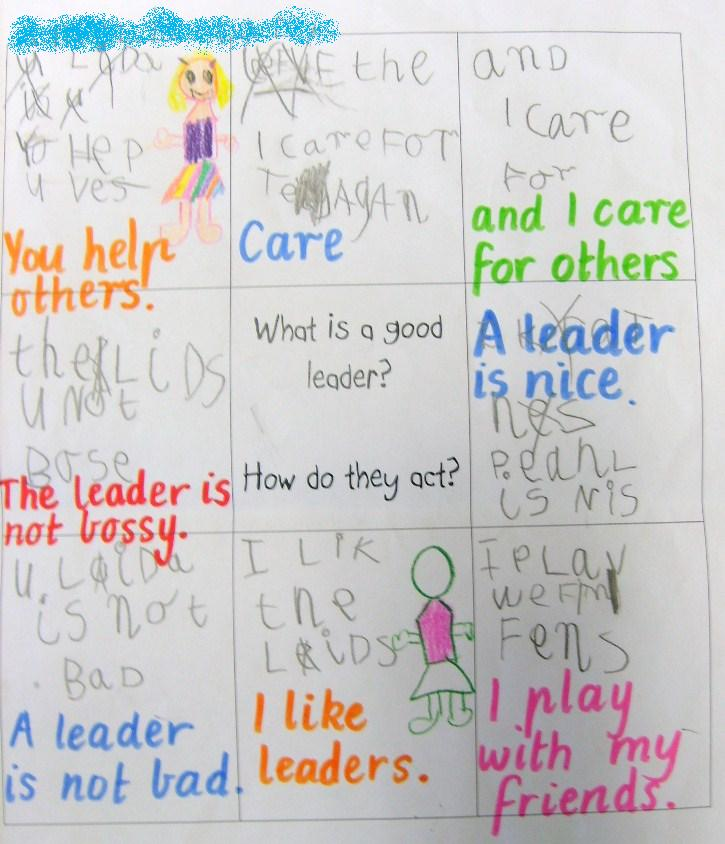 Student Reflections: What does principled really mean? Preps and a Lotus Chart. (4/4)