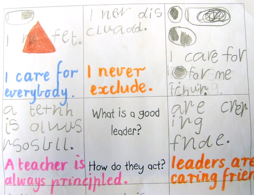 Student Reflections: What does principled really mean? Preps and a Lotus Chart. (2/4)