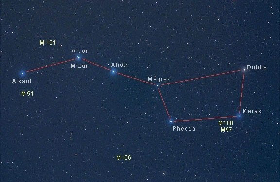 sterren-grote-beer-nina-elshof-feng-shui