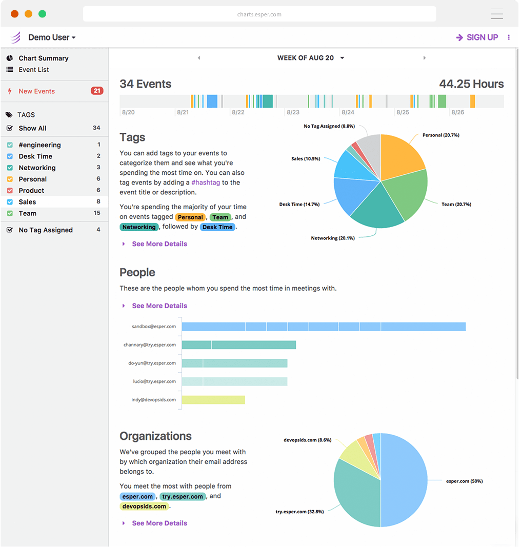 Esper Charts Time Management and Strategizing Tool Demo Account View in Browser Mockup