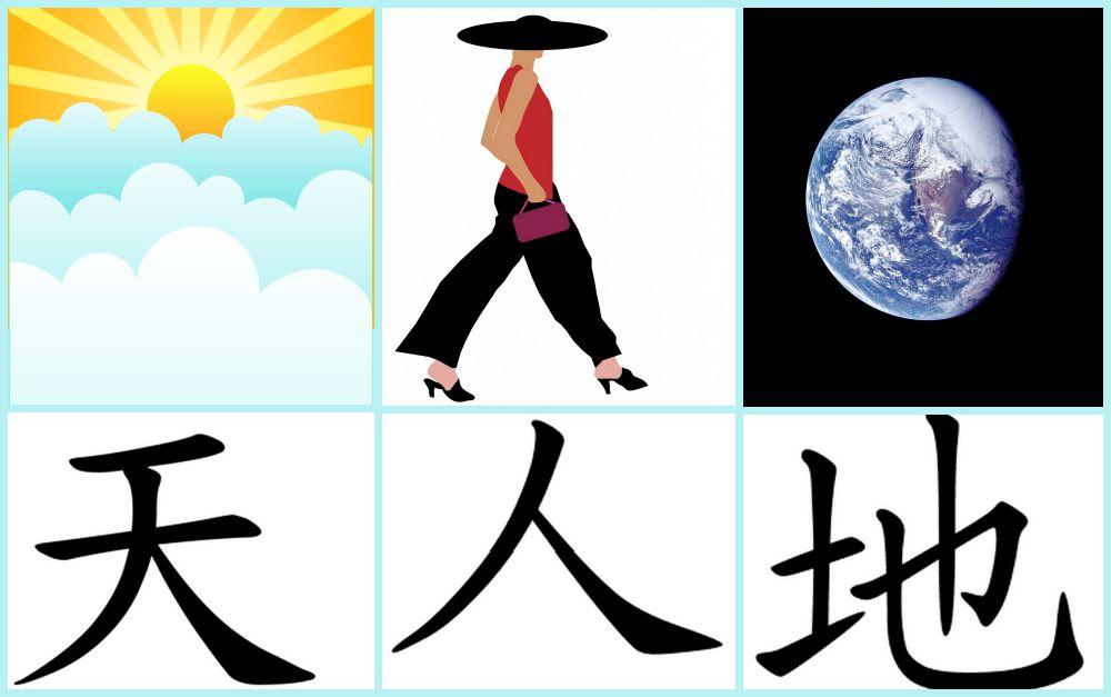 Ba Zi kinesisk astrologi
