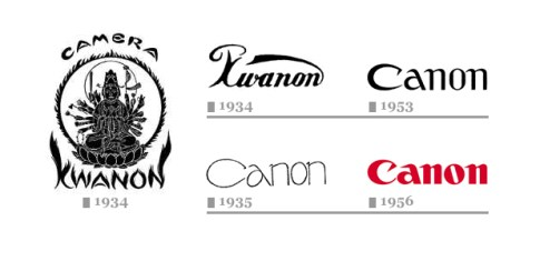 Canon-logo-design-evolution