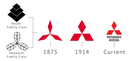 mitsubishi-logo-evolution