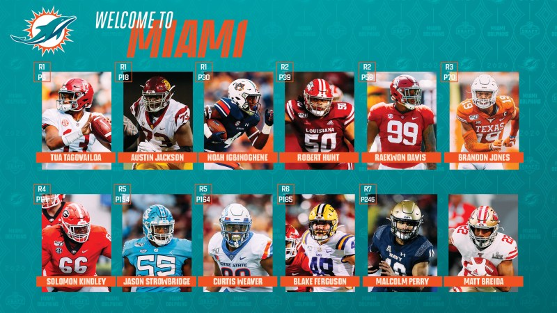 The Dolphins 2020 Draft review