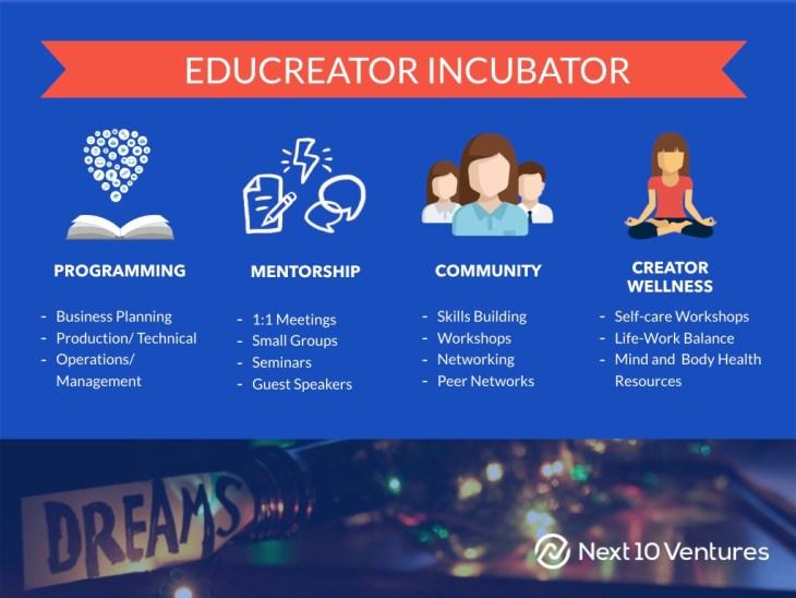 Next 10 Ventures EduCreator Incubator Oct 2018-Media - 4 Pillars