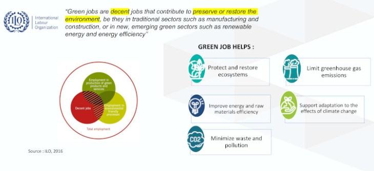 apa itu green jobs