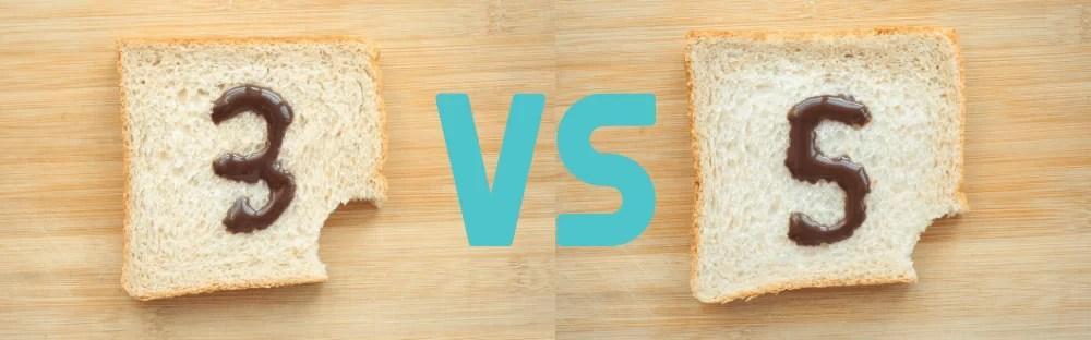 Ilość posiłków w diecie - Czy ma znaczenie? - ilość posiłków