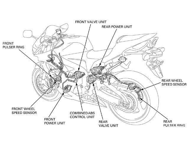 Honda Cbr600rr Diagram