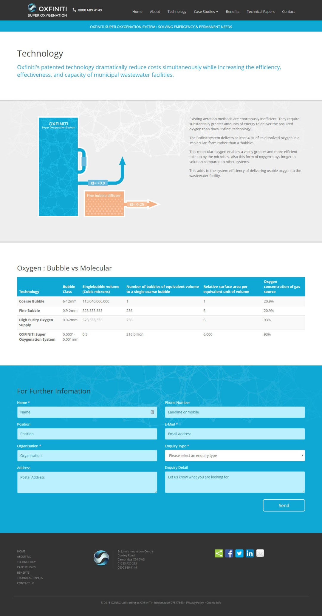 Ninja Beaver OXFINITI Technology webpage