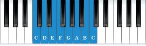 c major piano scales